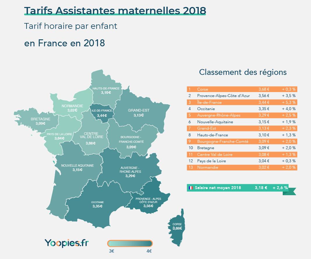 Salaire assistantes maternelles 2020